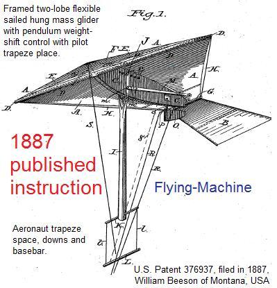 History of hang gliding - Wikiwand