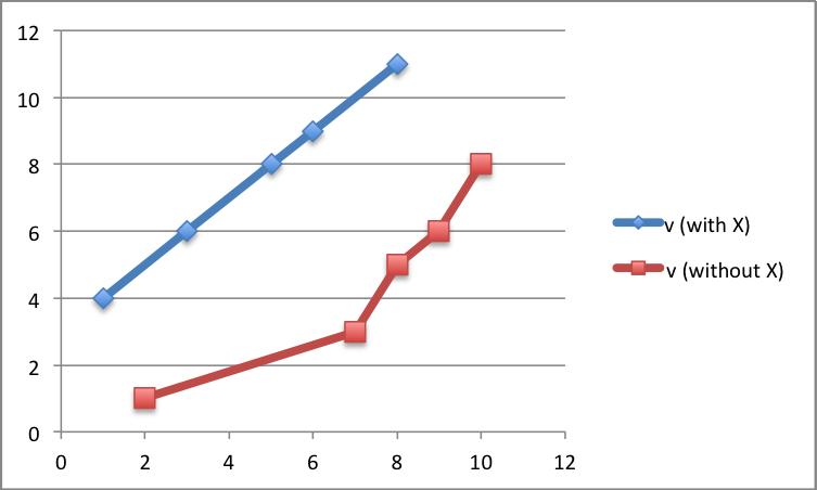 Sample Chart Of Accounts For Property Rental Company Gnucash