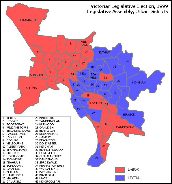 Results of the Victorian state election, 1999, Metropolitan districts