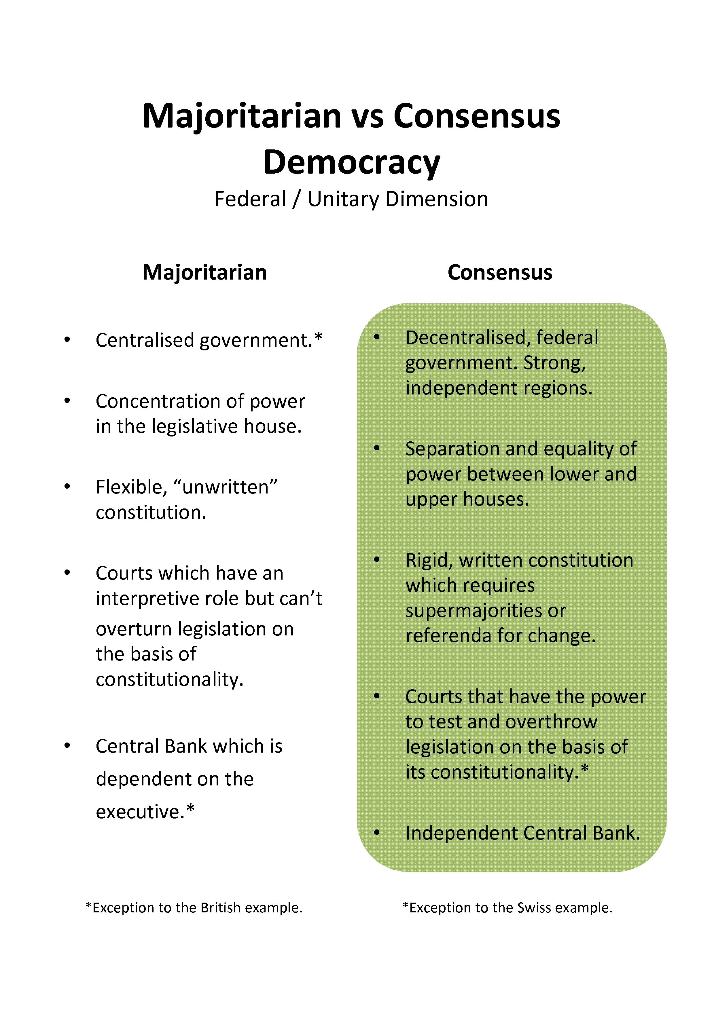 a comparison between england and germany based on lijpharts models of majoritarian and consensus dem