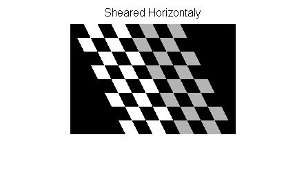 Affine Transformation Shear Checkerboard.jpg