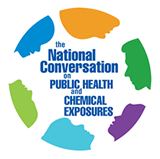 Logo for the National Conversation on Public H...