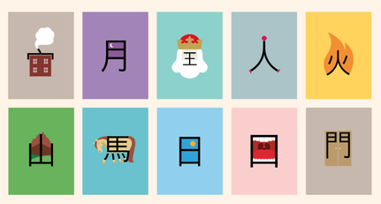 Chinese Character Building Blocks