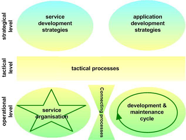 File:ASL-model-apllicationserviceslibrary jpg - Wikipedia