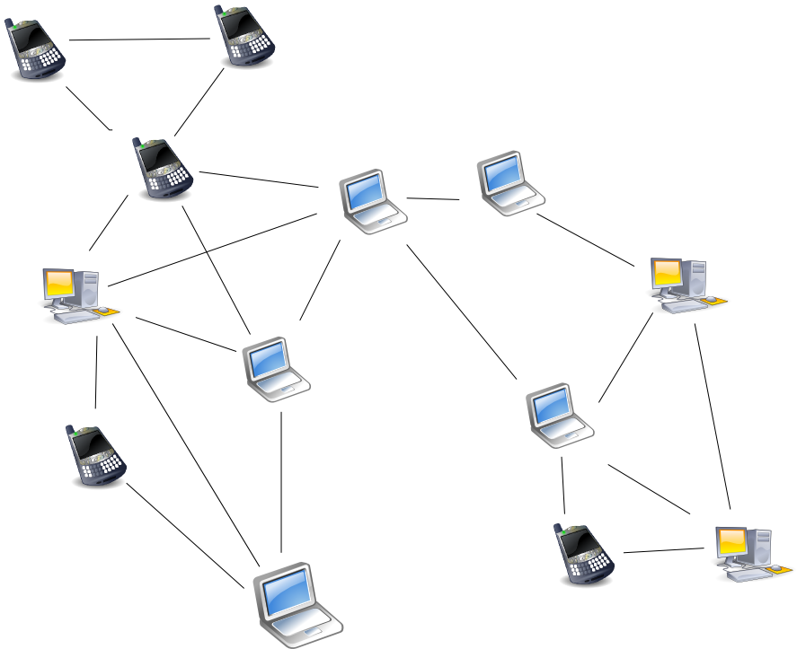 Overlay network diagram for an unstructured P2P network, illustrating the ad hoc nature of the connections between nodes