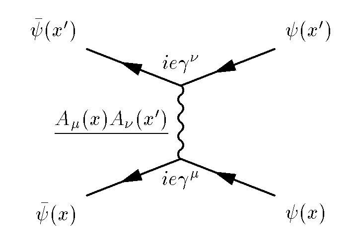 Feynman Diagram Wikipedia