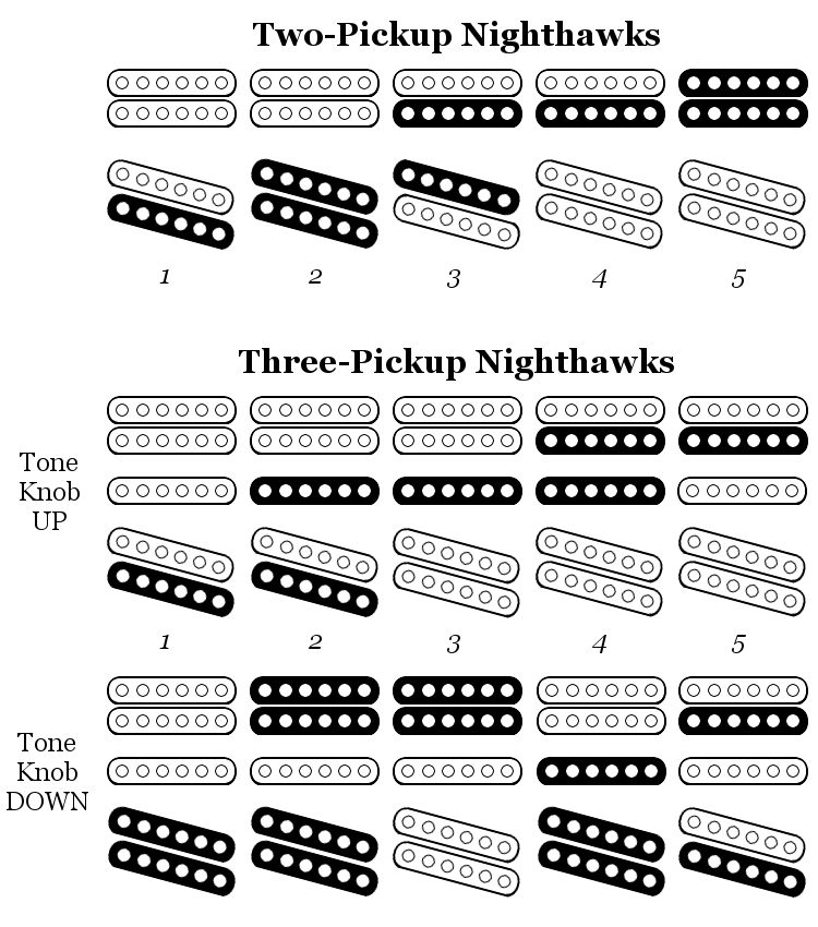 Gibson Nighthawk Wikipedia