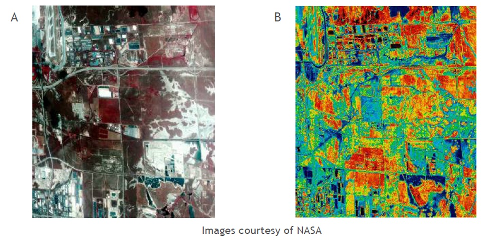 Why white surfaces remain cooler than dark surfaces when exposed to thermal radiation?