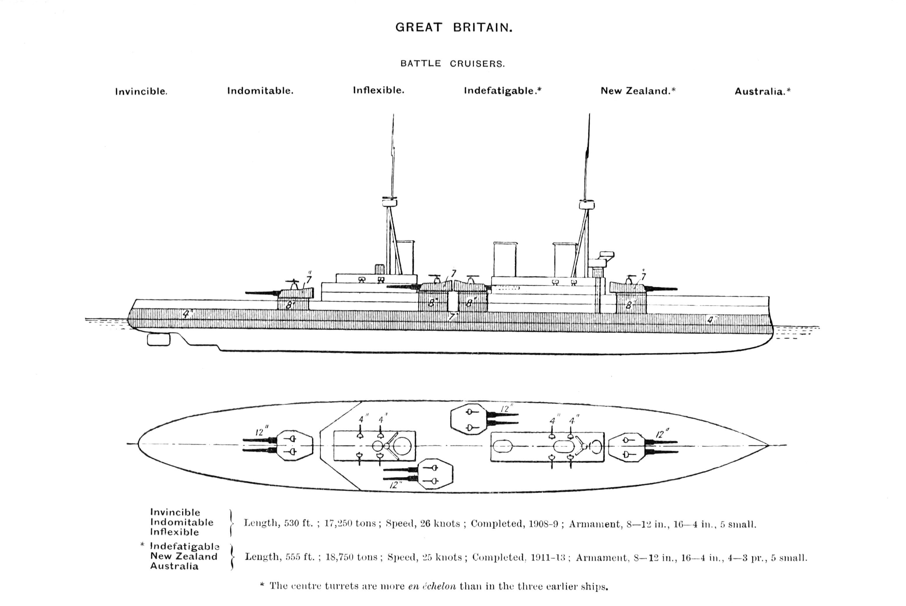 File Brassey 39 S Invicible Indefatigable Plan 1915 Jpg