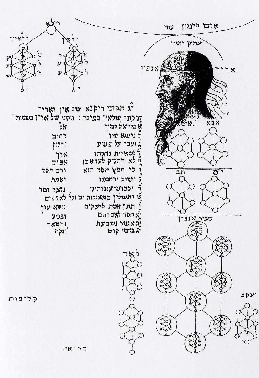 File:Complex qaballah.jpg - Wikipedia, the free encyclopedia