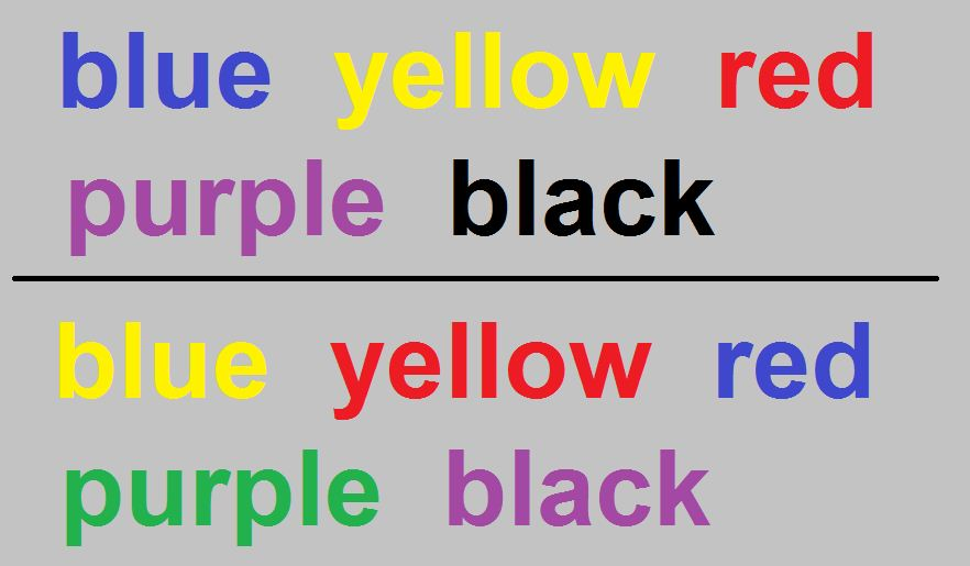 the stroop effect Demonstration of stroop effect – name that color test (this is a demonstration only it is not to be used as diagnosis or any other purpose.