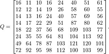 Q= \begin{bmatrix}  16 & 11 & 10 & 16 & 24 & 40 & 51 & 61 \\  12 & 12 & 14 & 19 & 26 & 58 & 60 & 55 \\  14 & 13 & 16 & 24 & 40 & 57 & 69 & 56 \\  14 & 17 & 22 & 29 & 51 & 87 & 80 & 62 \\  18 & 22 & 37 & 56 & 68 & 109 & 103 & 77 \\  24 & 35 & 55 & 64 & 81 & 104 & 113 & 92 \\  49 & 64 & 78 & 87 & 103 & 121 & 120 & 101 \\  72 & 92 & 95 & 98 & 112 & 100 & 103 & 99 \end{bmatrix}.