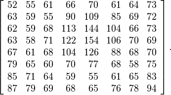 \left[ \begin{array}{rrrrrrrr}  52 & 55 & 61 & 66 & 70 & 61 & 64 & 73 \\  63 & 59 & 55 & 90 & 109 & 85 & 69 & 72 \\  62 & 59 & 68 & 113 & 144 & 104 & 66 & 73 \\  63 & 58 & 71 & 122 & 154 & 106 & 70 & 69 \\  67 & 61 & 68 & 104 & 126 & 88 & 68 & 70 \\  79 & 65 & 60 & 70 & 77 & 68 & 58 & 75 \\  85 & 71 & 64 & 59 & 55 & 61 & 65 & 83 \\  87 & 79 & 69 & 68 & 65 & 76 & 78 & 94 \end{array} \right].