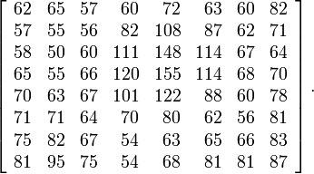 \left[ \begin{array}{rrrrrrrr}  62 & 65 & 57 &  60 &  72 &  63 & 60 & 82 \\  57 & 55 & 56 &  82 & 108 &  87 & 62 & 71 \\  58 & 50 & 60 & 111 & 148 & 114 & 67 & 64 \\  65 & 55 & 66 & 120 & 155 & 114 & 68 & 70 \\  70 & 63 & 67 & 101 & 122 &  88 & 60 & 78 \\  71 & 71 & 64 &  70 &  80 &  62 & 56 & 81 \\  75 & 82 & 67 &  54 &  63 &  65 & 66 & 83 \\  81 & 95 & 75 &  54 &  68 &  81 & 81 & 87 \end{array} \right].