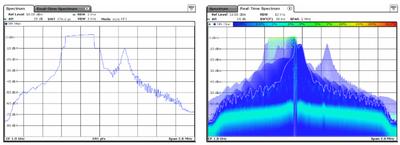 Spectrum analyzer - Wikipedia