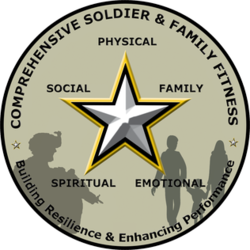 Comprehensive Soldier and Family Fitness - Wikipedia