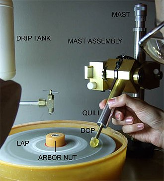 Faceting machine - The components of a faceting machine
