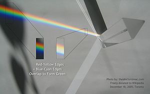 Theory of Colours - Reddish-yellow edges overlap blue-cyan edges to form green.