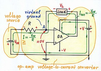 Current source - Figure 3: In an op-amp voltage-controlled current source the op-amp compensates the voltage drop across the load by adding the same voltage to the exciting input voltage.