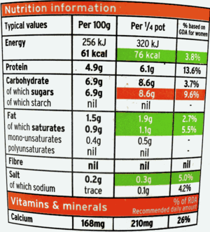 Nutrition facts label - A UK nutrition information label, for low-fat yoghurt. A key difference from US labelling is that it always gives values for a set quantity (100 ml or - like here - 100 g), allowing easy comparison between products. Also, fibre is not considered a type of carbohydrate