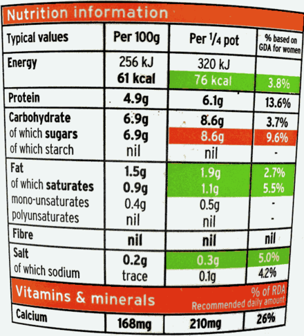 Nutrition Facts Label Wikiwand