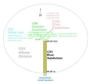 River Subdivision (CSX Transportation) - Image: Csxalbanysub