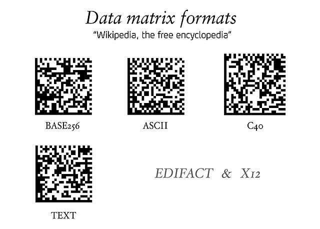 File:Datamatrix-encodings jpg - Wikipedia