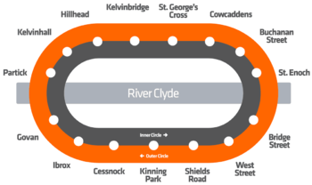 Map of the Glasgow Subway