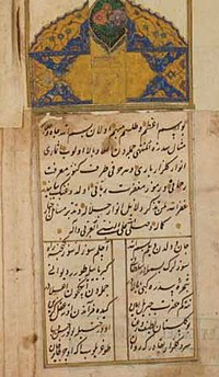 Extract from Gencine-i Raz,  a diwan literature work of Yahya bey Dukagjini, National Manuscript Library, Istanbul
