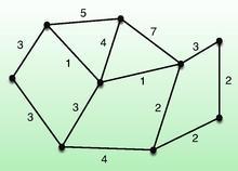 K-minimum spanning tree | Revolvy