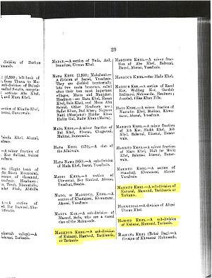 Kakazai - Daulat Khel, Maghdud Khel, Mahsud Khel and Mahmud Khel, Sub-divisions of Kakazai Pashtun Tribe :: Courtesy: The British Library