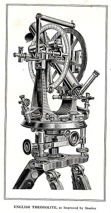 A theodolite – a precision instrument for measuring angles in the horizontal and vertical planes. This is one designed by William Stanley