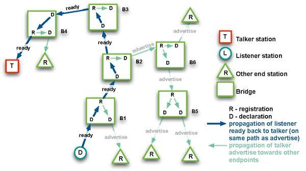 https://upload.wikimedia.org/wikipedia/en/thumb/0/08/Listener-Ready-b.pdf/page1-600px-Listener-Ready-b.pdf.jpg