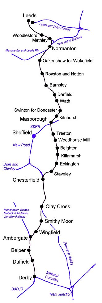 North Midland Railway - Image: North Midland Railway (connectivity map, 2008)