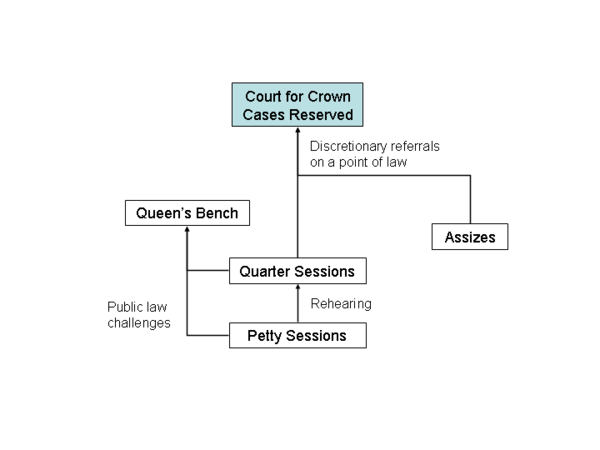 court systems paper for upload to The judicial branch is one of three branches of the government, not the state  structure, in the  the state council's 2012 white paper on judicial reform, unlike  previous papers, does not  tools what links here related changes upload  file special pages permanent link page information wikidata item cite this  page.