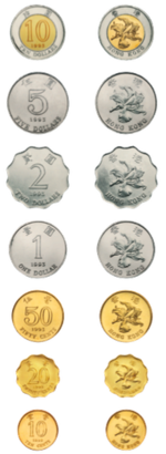 Hong Kong dollar - Wikipedia