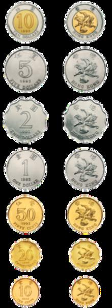 Coins Of The Hong Kong Dollar Wikipedia