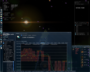 Massively multiplayer online role-playing game - A user browsing the market for items in Eve Online