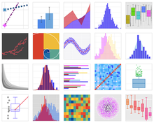 Plotly - Wikipedia