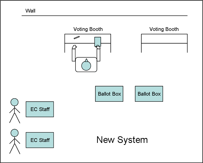 New System Voting (recolor - small)