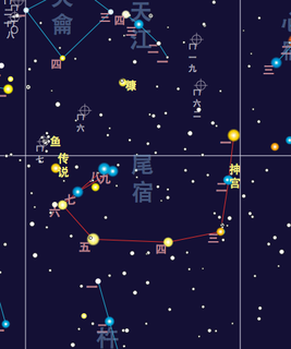 Tail (Chinese constellation) Chinese constellation
