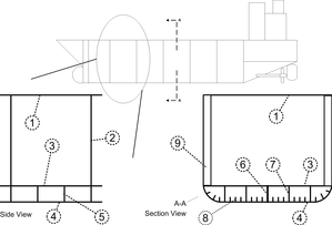 Strength of ships - Structural Elements of a Ship's Hull