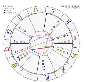 Cosmic cross (astrology)