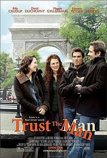 Film sa prevodom online - Trust the Man (2005)