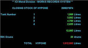 The ICI Works Records System