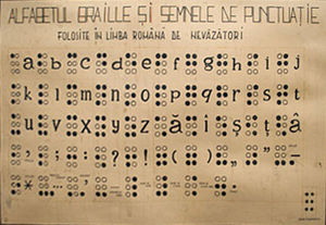 Romanian Braille - Image: Romanian Braille chart