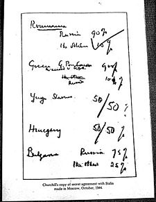 The Percentages document between Churchill and Stalin