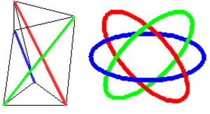 Gordon Pask - Image: Minimal Concept Model