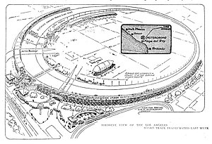Los Angeles Motordrome - The Motordrome incorporated many features that were new ideas at the time, and eventually became common to many race tracks.