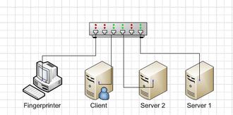TCP/IP stack fingerprinting - Passive OS Fingerprinting method and diagram.